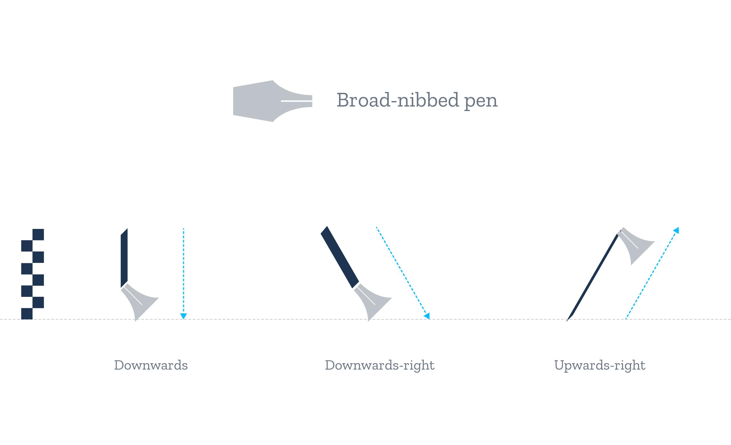 broad-nibbed pen