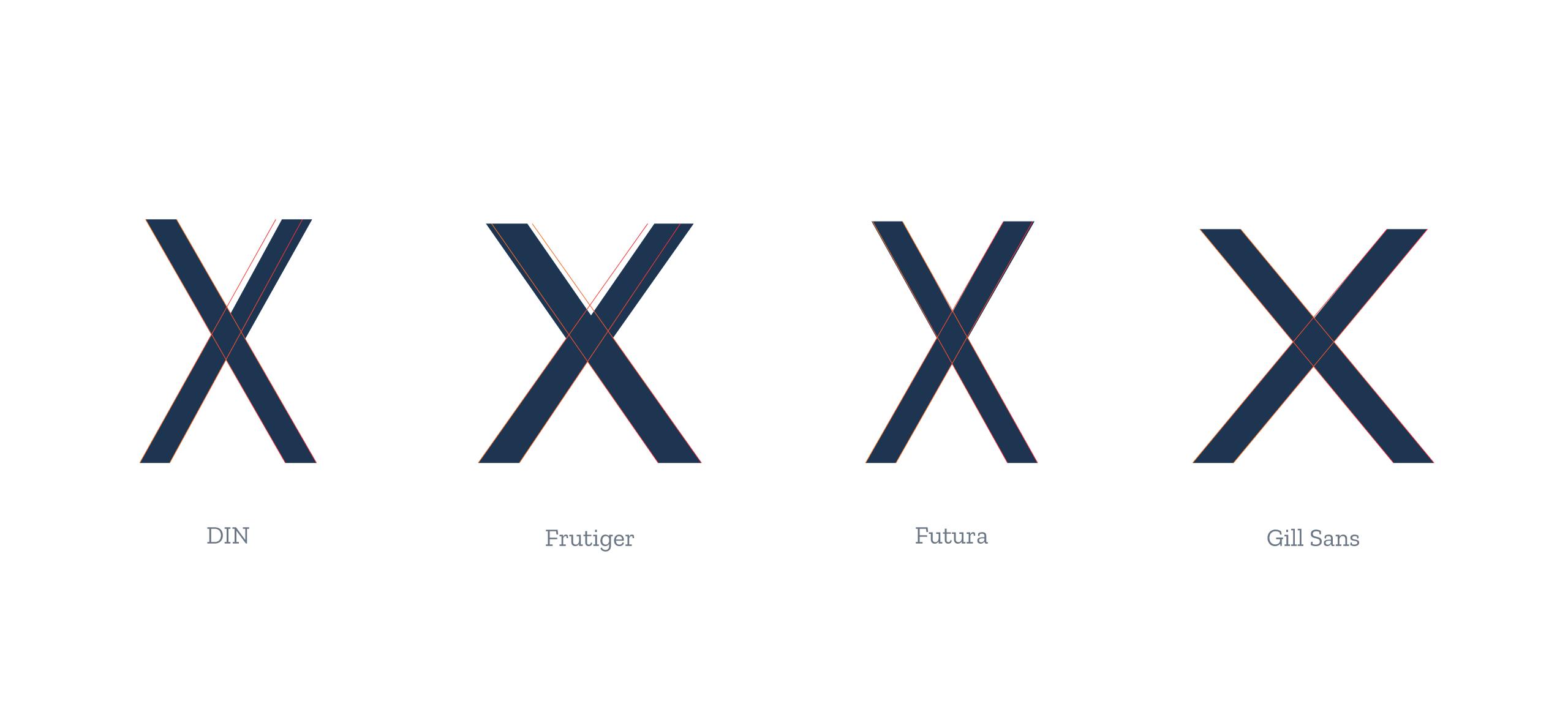 X_comparison